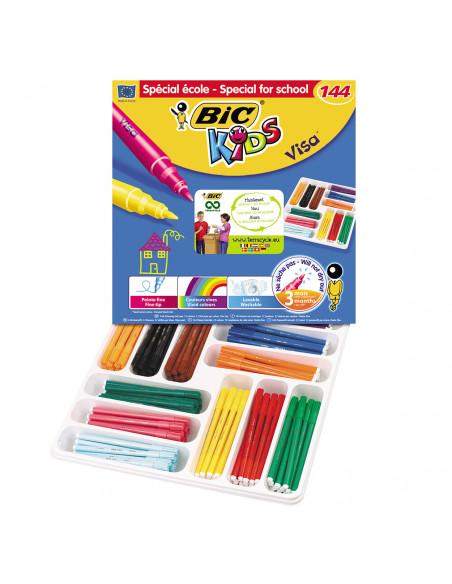 BIC Kids Visa, 144st.
